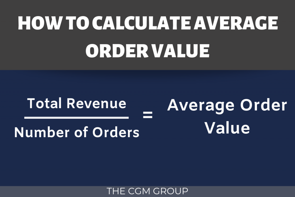 Graphic showing how to calculate average order value.